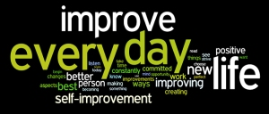 pic for blog 6 self-improvement%20wordle